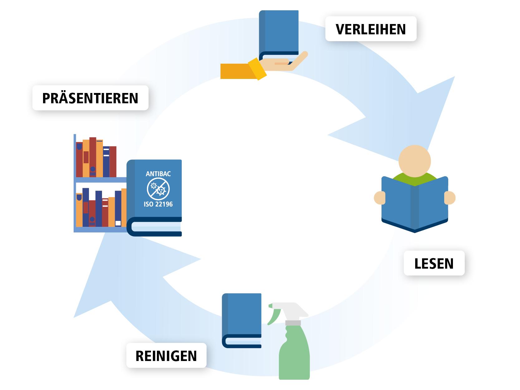 Infographic_DE